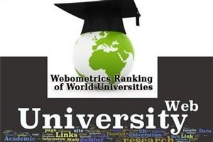 148 Iranian Universities among Top Universities by Citations in Top Google Scholar Profiles