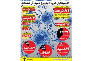 شیوع کرونا در ایران به روایت آمار/ بیشتر مبتلایان دچار نوع خفیف شدهاند