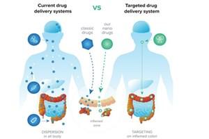 کپسولهای نانو موثرتر از قرصهای رایج برای درمان مشکلات روده