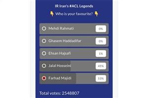 نظرسنجی AFC پس از پایان رأیگیری دستخوش تغییر شد
