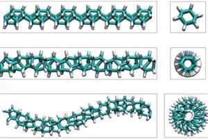 آیا نانورشتههای کربنی میتوانند در باتریها استفاده شوند؟
