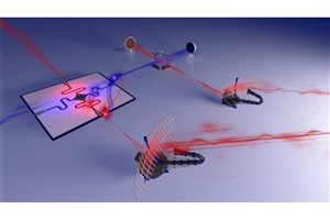 Physicists Create 1st First Working Prototype of a 'Quantum Radar'