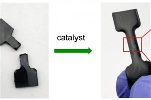 Researchers Develop Self-Repairing Rubber Made From Waste