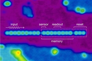 Delft University Researchers Make Sensor With 11 Atoms in Size